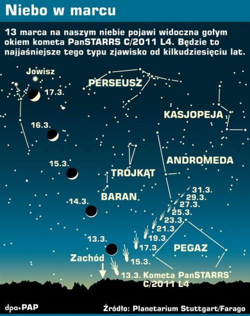 Kometa PanSTARRS juz widoczna gołym okiem na niebie! Zdjęćie: http://koniecswiata.ugu.pl/kometa-panstarrs-widoczna-na-niebie-i-inne-marcowe-obserwacje/